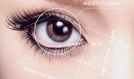 上海割双眼皮哪家好