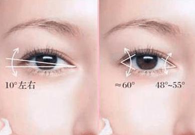做个眼综合手术多少钱