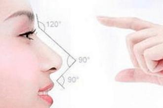 玻尿酸隆鼻疼吗