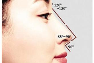 韩式隆鼻的价格