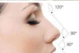 线雕隆鼻有什么危害吗