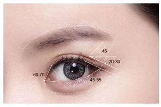 上海双眼皮修复的价钱