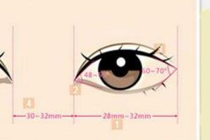 做双眼皮有几种方法