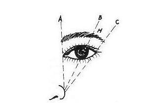 割双眼皮坏处哪些呢
