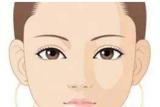 割双眼皮后眼睛发痒该如何处理?