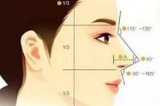 线雕鼻感染有什么症状