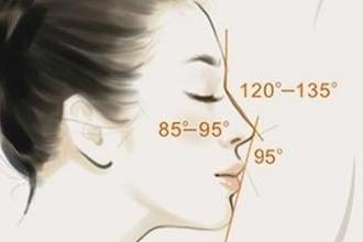 硅胶隆鼻的危害
