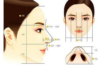 上海隆鼻假体手术价格是多少
