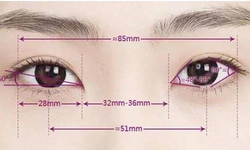 韩式双眼皮价格贵不贵