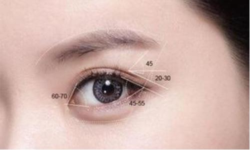 开眼角整形手术一般需要多少钱