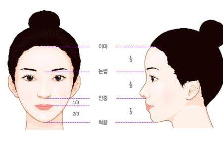 膨体隆鼻效果可以永久保持吗