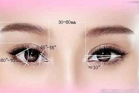 双眼皮失败修复手术效果好不好啊