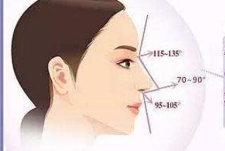 做整容手术后注意什么?