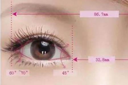 开眼角整形手术有没有风险